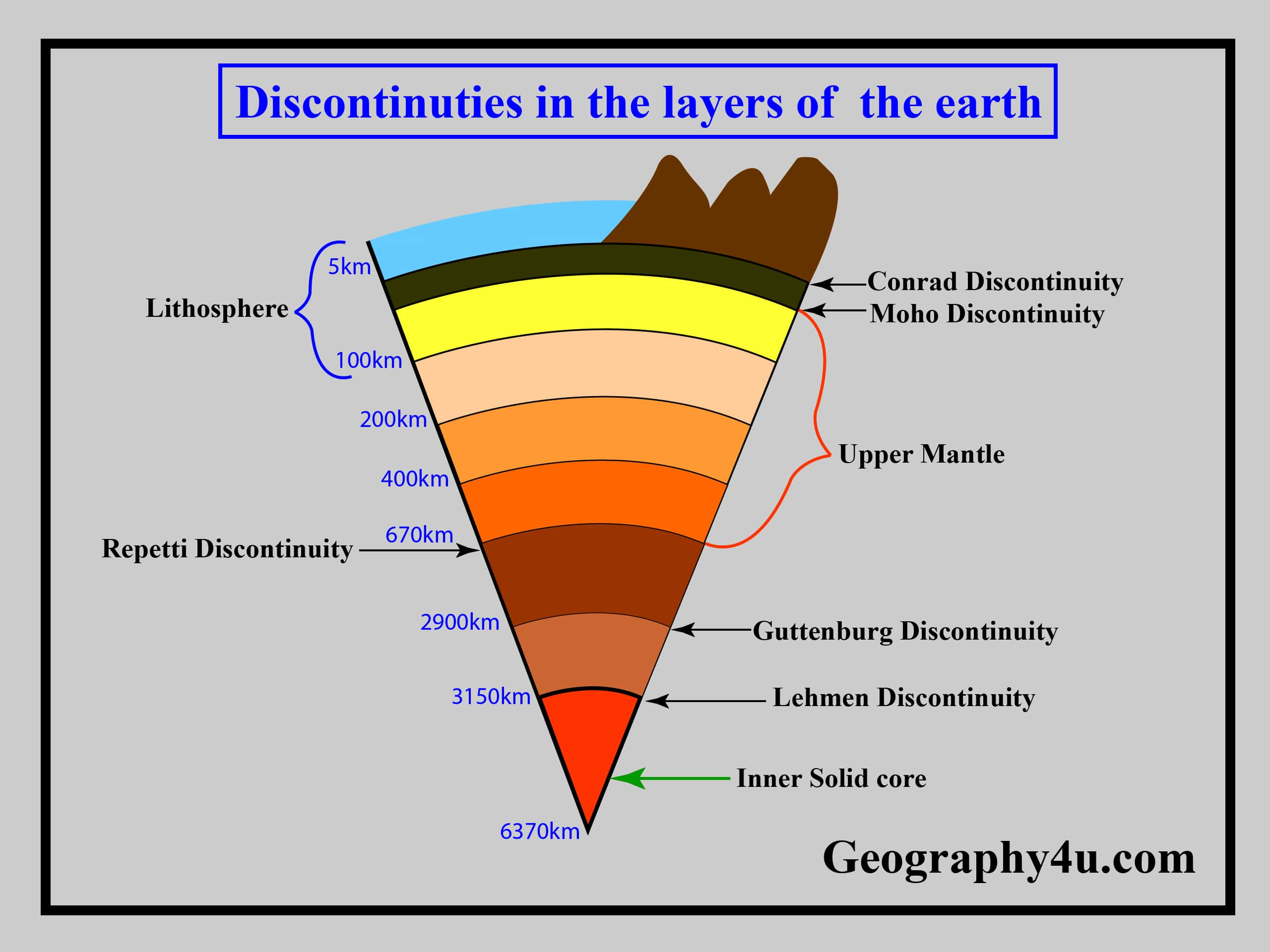 Earth's interior- Layers of the earth | Geography4u.com