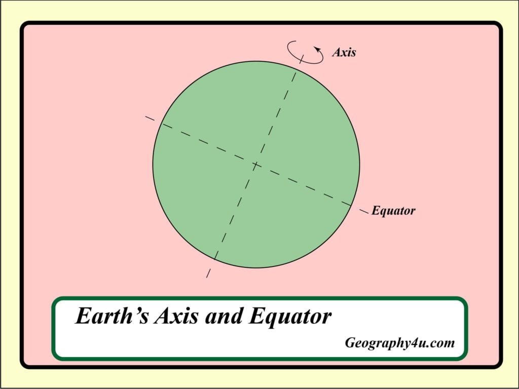 map for longitude and latitude diagram