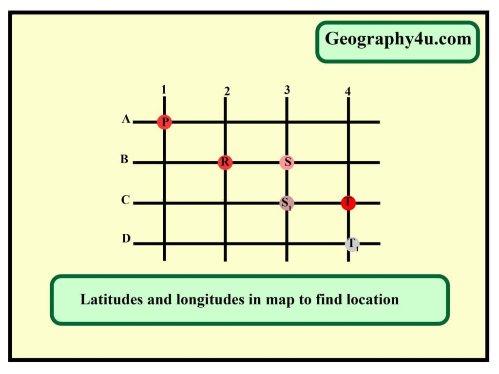 longitude and latitude conversion