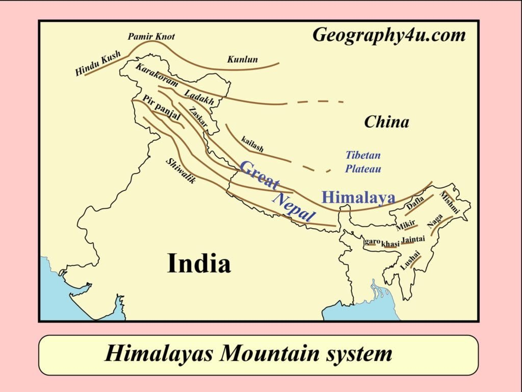Western Himalayan Agro-climatic region in India