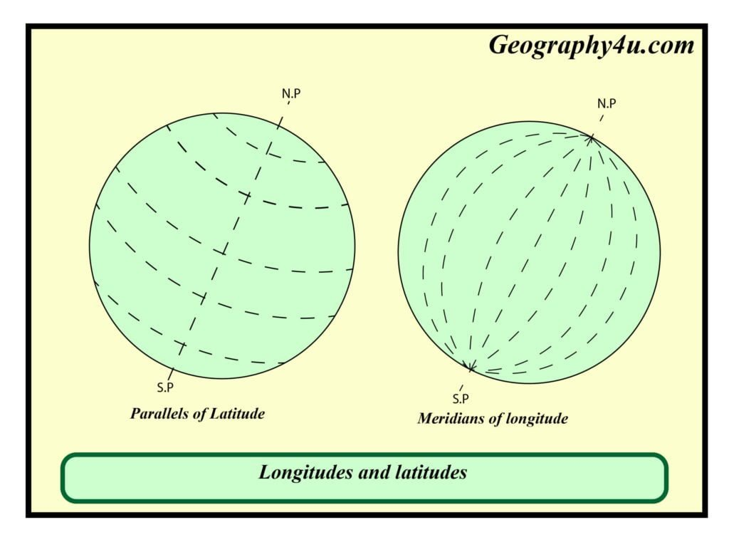 Longitude and latitude in map diagram