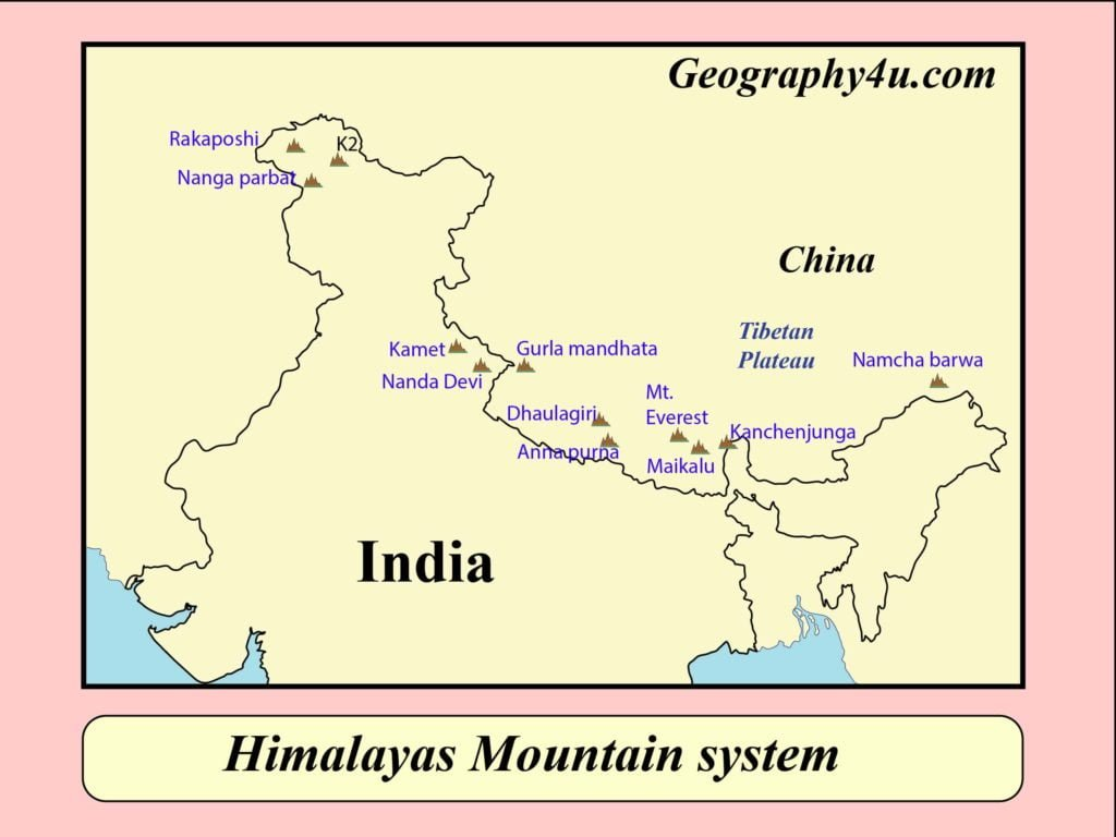Important peak of Himalayan region