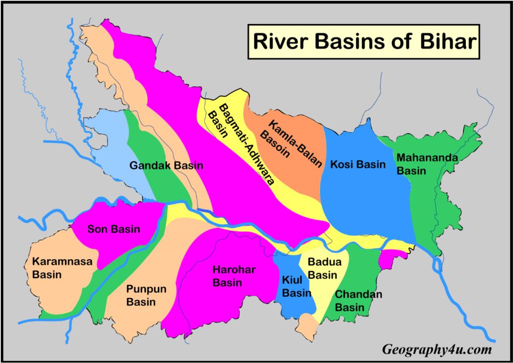 Drainage basin of Bihar map