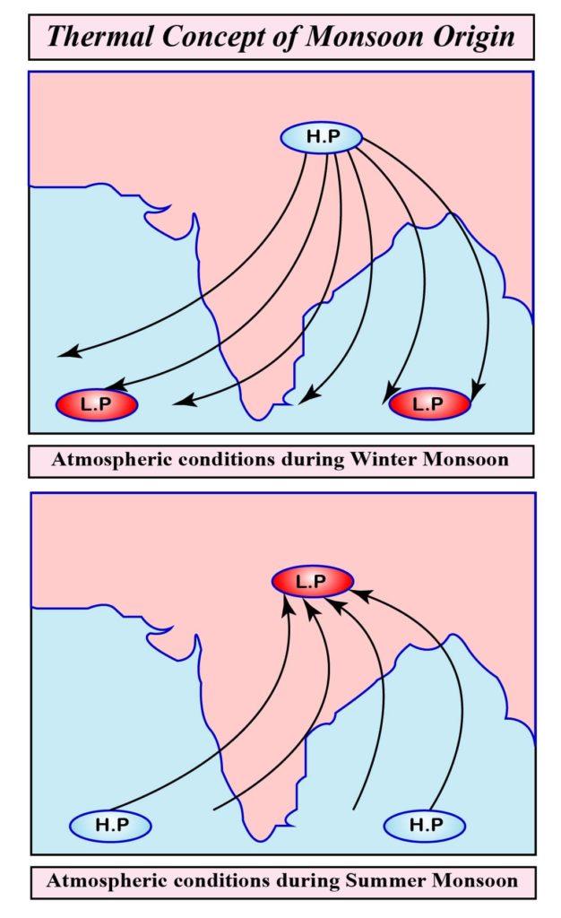 southwest monsoon and retreating monsoon