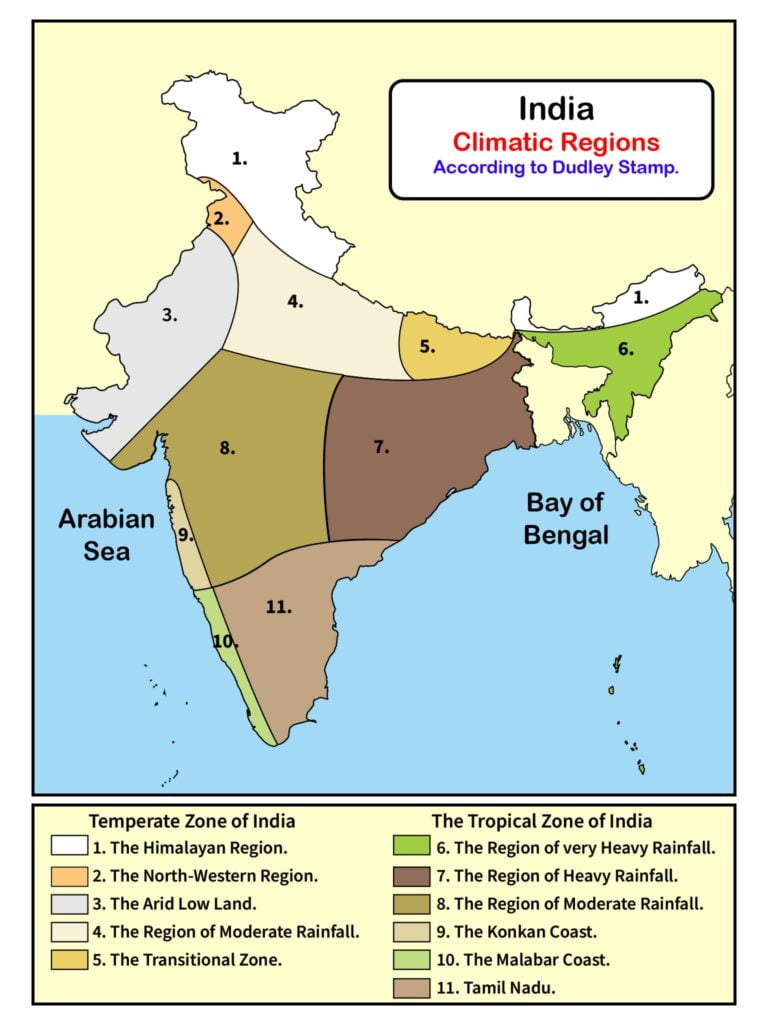 Classification of climate zones in India according to Dudley Stamp