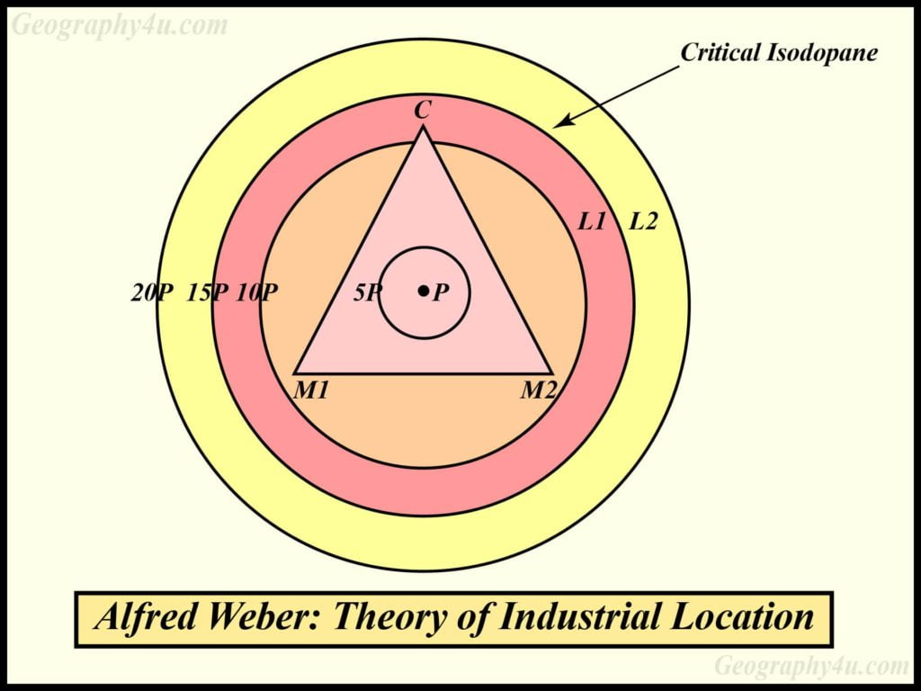 weber's industrial location theory upsc