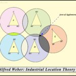 weber's theory of industrial location diagram