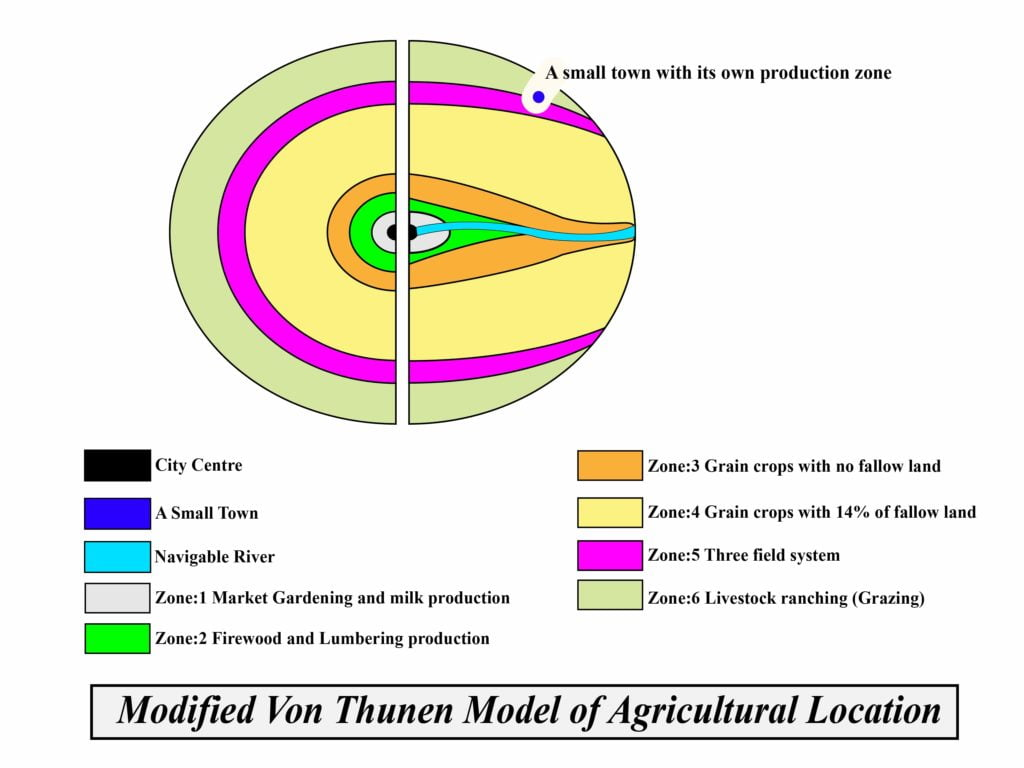 von thunen theory of agricultural location upsc
